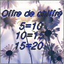Pack offre chiffre
