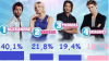 Mes Estimations Pour les 2emes Nominations