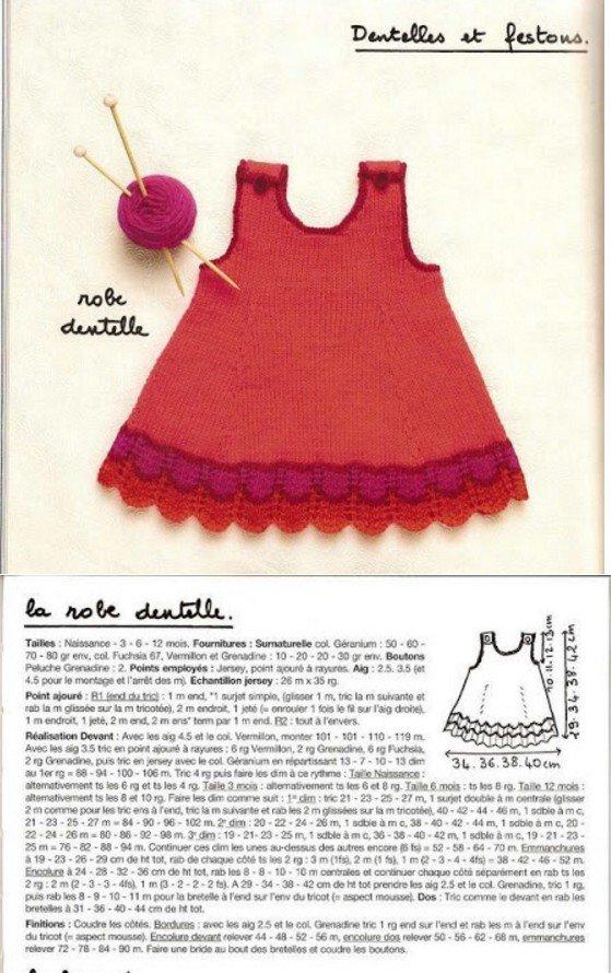 tuto tricot : robe dentelle