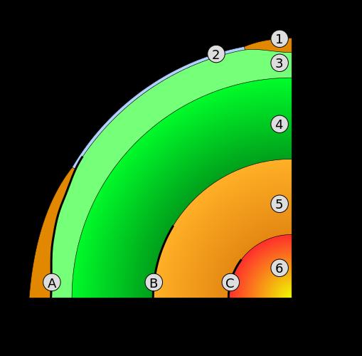Géologie _ _ Structure interne de la Terre