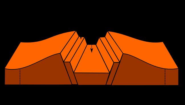 Géomorphologie _ _ Tectonique _ _ Rift