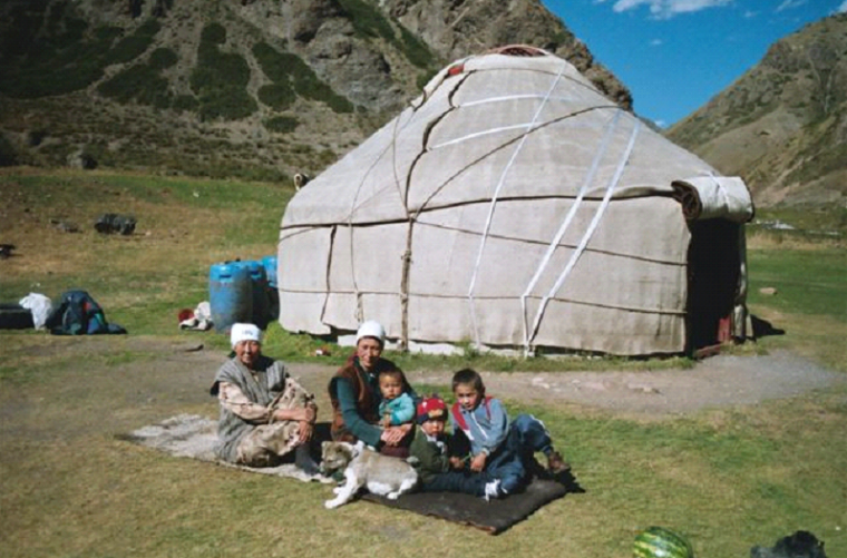 Les Pays _ _ Kirghizistan