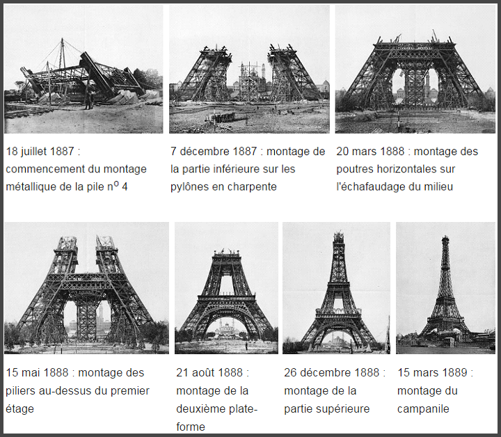 Les Grandes Constructions  -  Tour Eiffel