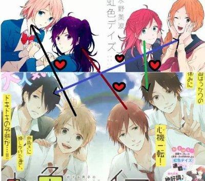 • Anime – Nijiiro Days •