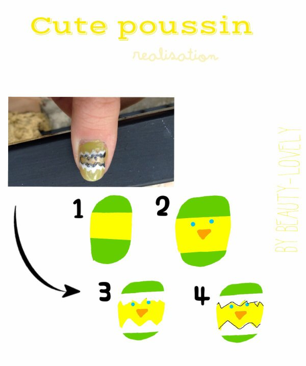 Nail Art Pacques