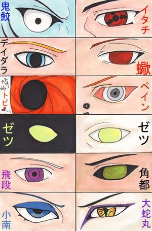 the eyes of naruto