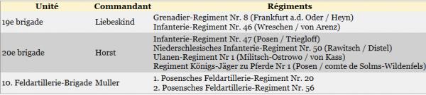 VIRTON 22 AOUT 1914:LES FORCES EN PRESENCE: LES ALLEMANDS