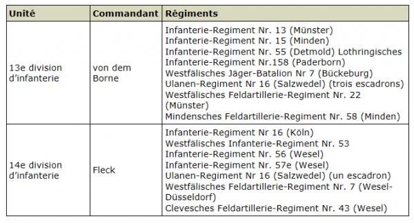 COMBAT DE CARNIERES COLLARMONT 22 AOUT 1914 : FORCES EN PRESENCES