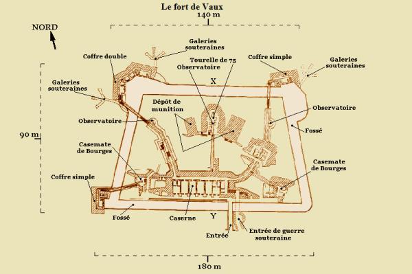 BATAILLE DE VERDUN 1916 : JOURNEE DU 2 JUIN 1916