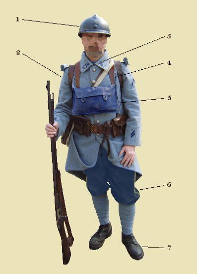 EVOLUTION DE L'UNIFORME FRANCAIS DURANT LA GUERRE DE 1914-1918 :