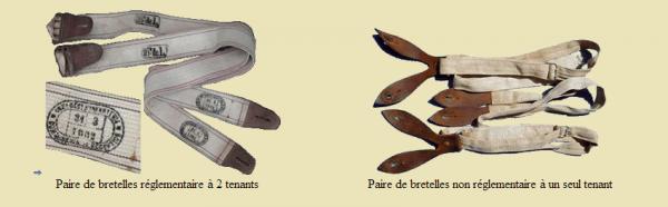 EVOLUTION DE L'UNIFORME FRANCAIS DURANT LA GUERRE 1914-1918 : L'HABIT
