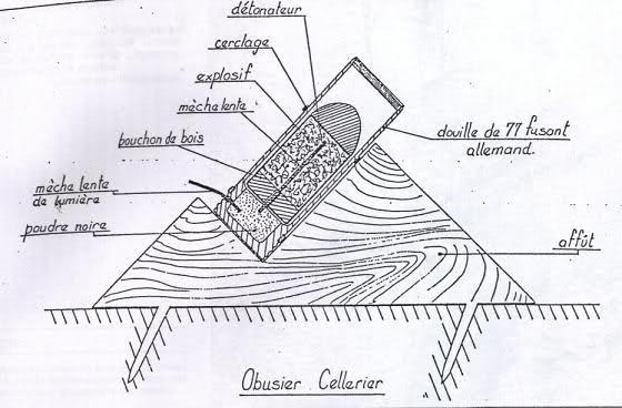 LES NOUVEAUX MOYENS DE DESTRUCTION: L'ARTILLERIE DE TRANCHÉE