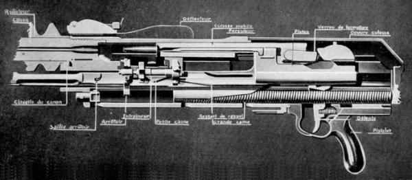 MITRAILLEUSE DE 8 MM  HOTCHKISS MODELE 1914 :