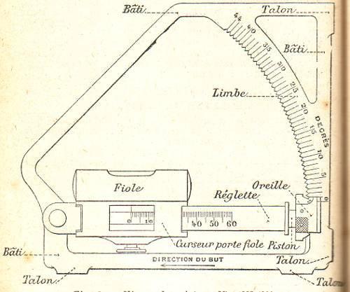 LE CANON DE 75 : MODELE 1897