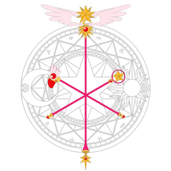 Les différentes formes du sceptre et les incantations