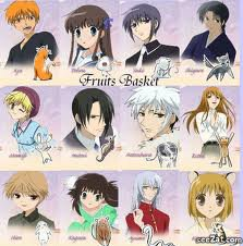 Fruits basket personages
