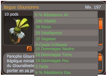 Achat Bague Gloursonne