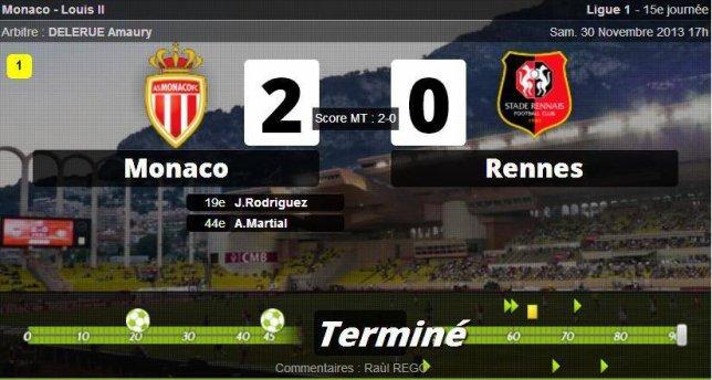 • Monaco serein, Rennes dépassé !