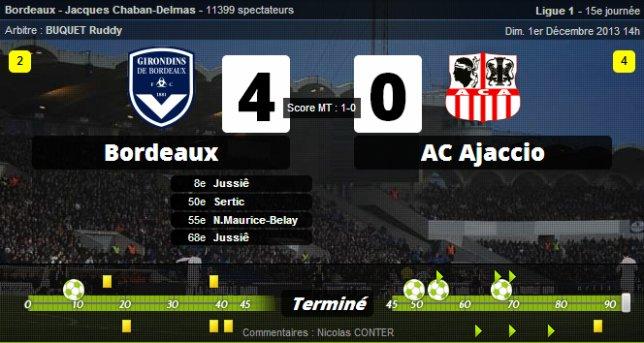• Bordeaux écrase Ajaccio !