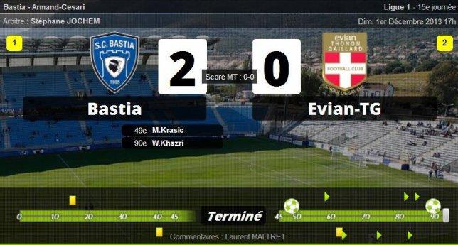• Bastia assomme Evian !