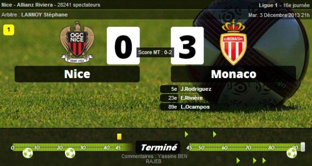 • Monaco donne la leçon à Nice !
