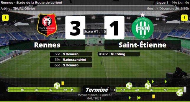 • Rennes avec la manière, Bordeaux solide, Lorient enchaîne, Reims repart, Ajaccio et Bastia se neutralisent !
