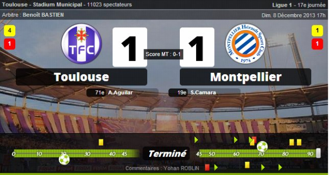• Lyon se reprend, Montpellier prend un bon point !