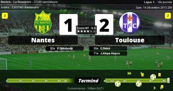• Toulouse calme Nantes, Reims et Evian à l'arrêt, Lorient gagne encore, Nice gagne enfin et Monaco assure !