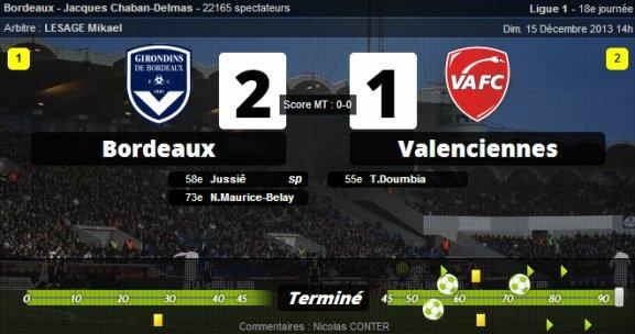 • Bordeaux enchaîne et enfonce Valenciennes !