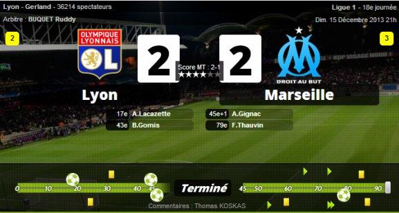 • Marseille chanceux, Lyon maladroit : Un Olympico intéressant !