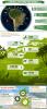Amazonie : une biodiversité unique, un rôle climatique majeur