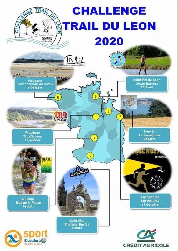 Challenge trail du léon 2020