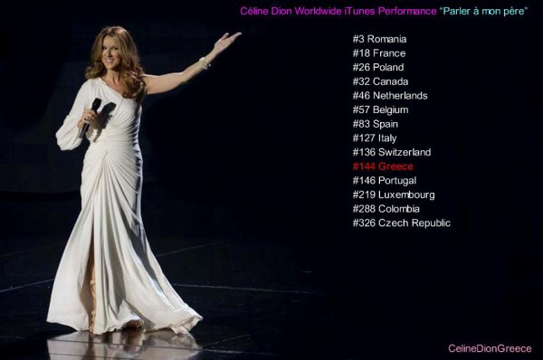 Show Your L♥ve & Support To Celine!!  Download iTunes Link for all Countries: http://smarturl.it/CelineParler