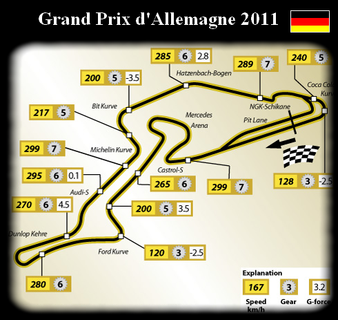 Présentation Nurburgring - Allemagne.