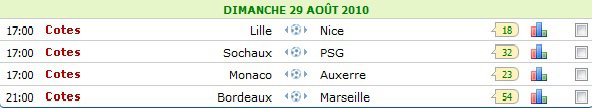 resultats 4em journée de league1