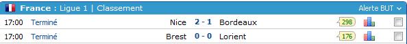 resultats 5em journée de league1