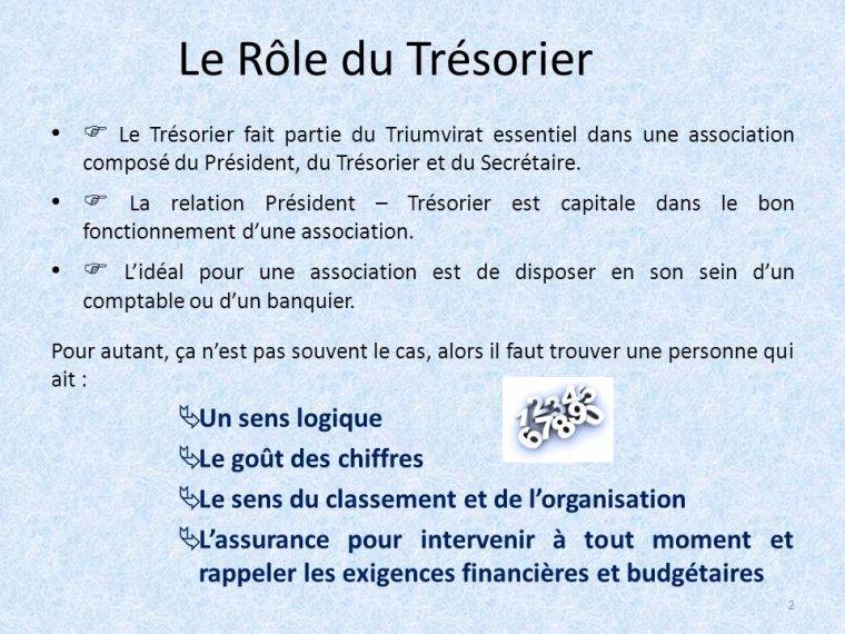 Elu trésorier de la société Union Colombophile de La Roche sur Yon.