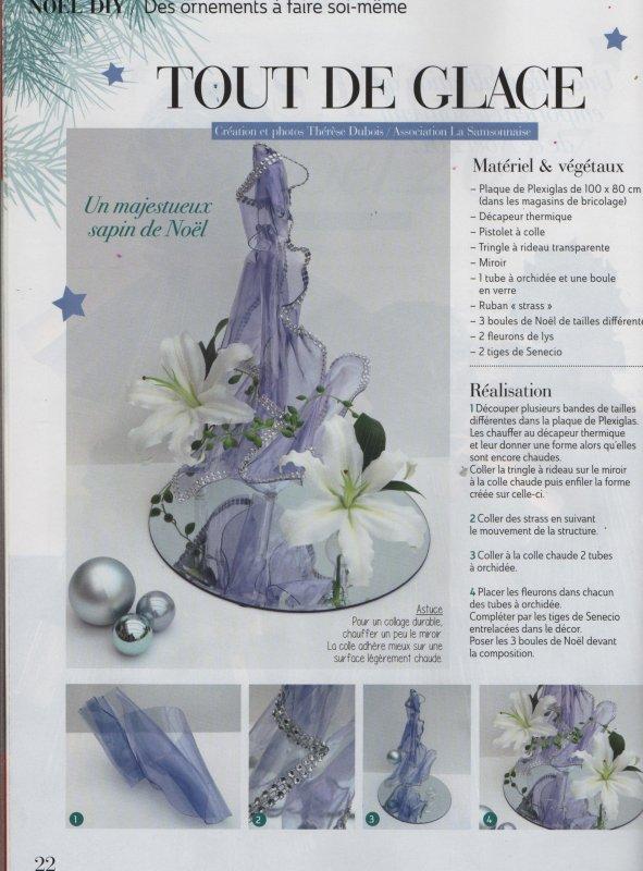 Atelier floral HS NOEL