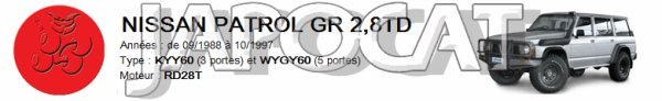 KIT SUPENSION Extrême Terrain Tamer pour  NISSAN PATROL GR 2.8 TD