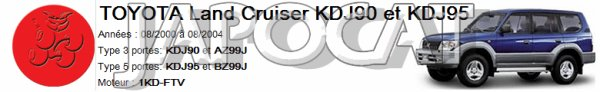 KIT ROULEMENTS AV  pour TOYOTA KDJ90/KDJ95