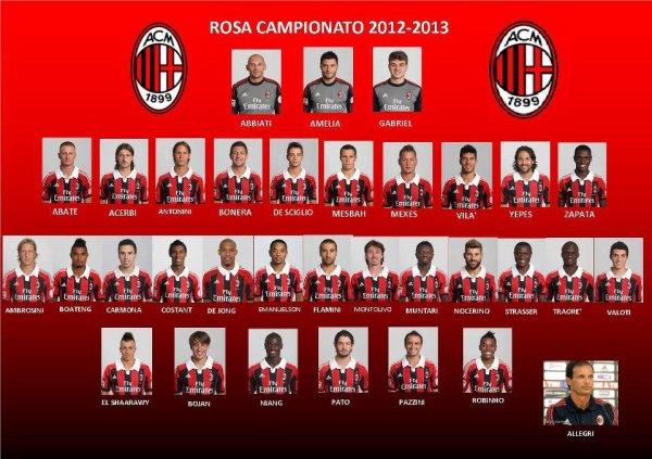 Milan AC noyaux