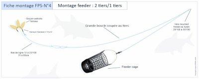 un article sur le feeder et quiver