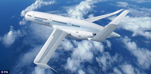 كيف ستبدو الطائرات عام 2050؟