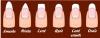 les différentes formes d'ongles