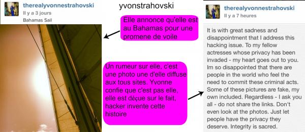 Pas nouvelles d'Yvonne donc