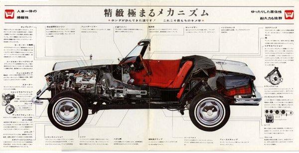 Historique de chez Honda S600 ( 3/4 )