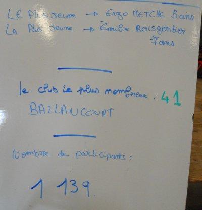 VTT: La Milliacoise (novembre 2011)