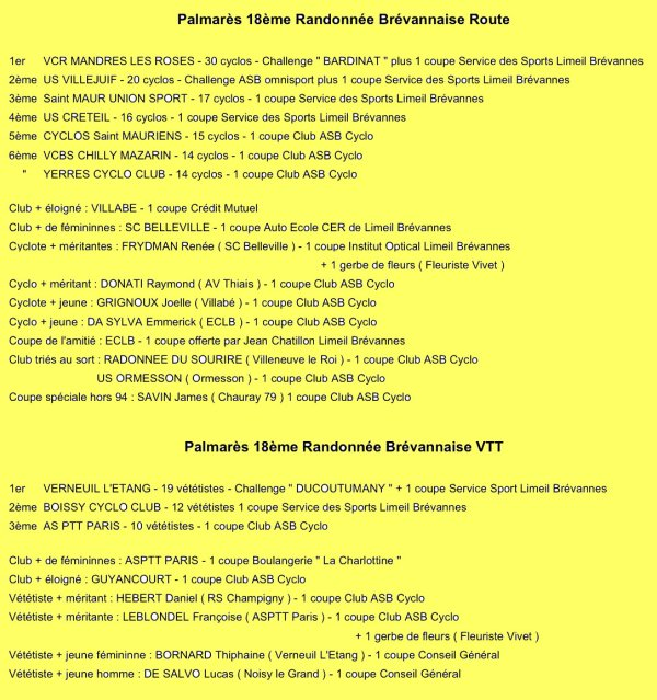 La 18eme Randonnée Brévannaise : le compte-rendu du Président (avril 2011)