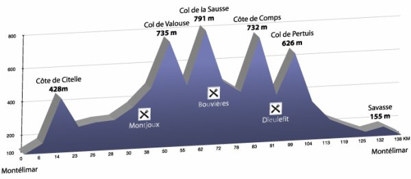 Corima - Drôme Provençale (mars 2012) 1/2