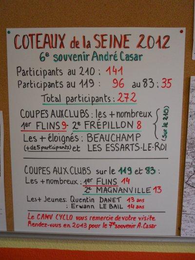 Randonnée des Coteaux de la Seine (mai 2012)